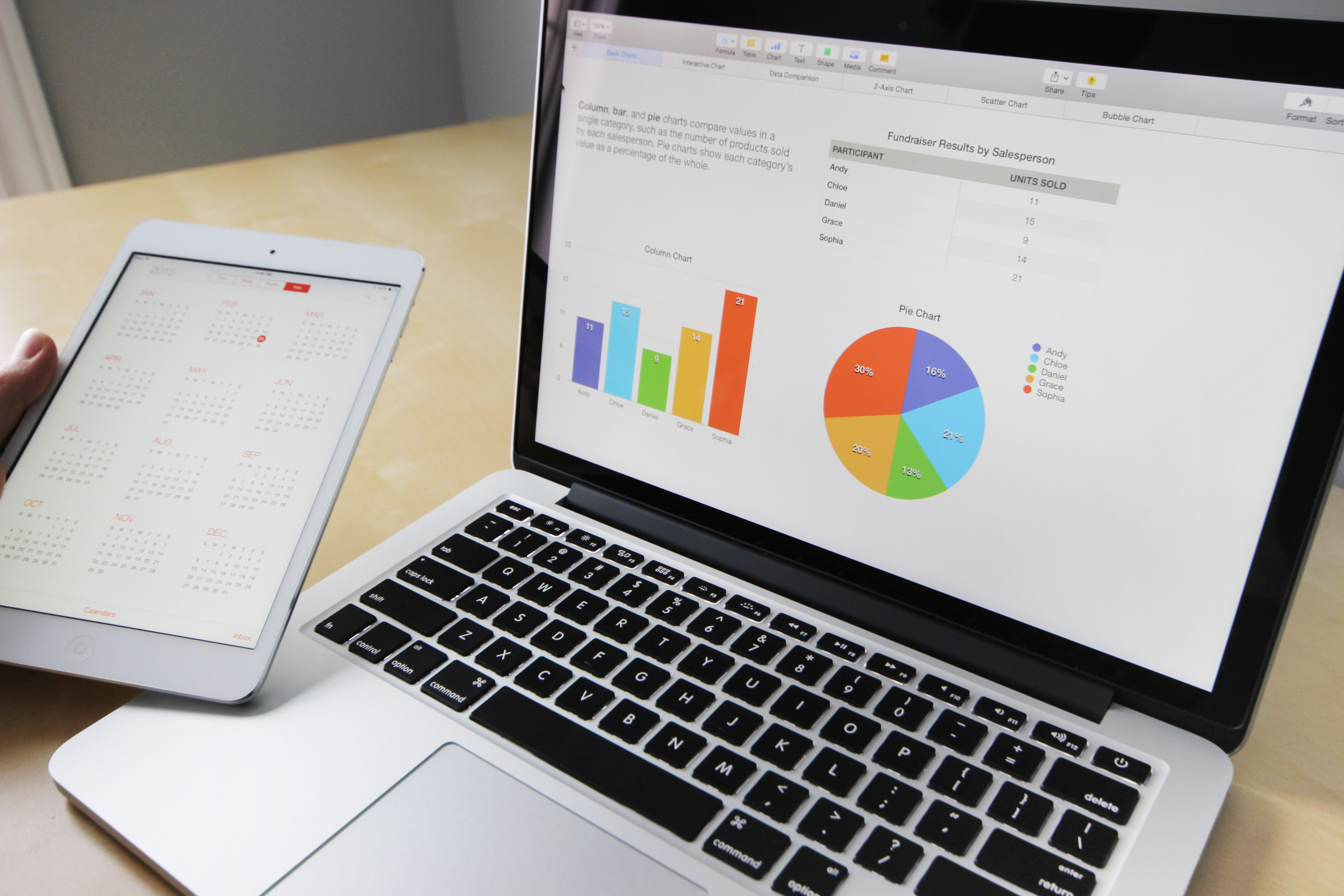 Why Your Business Should Be Using Marketing Automation Tools